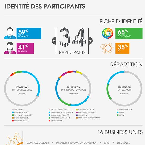 Infographie GDF